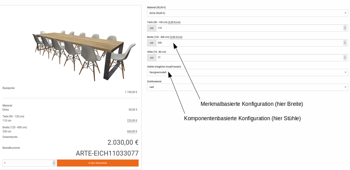 Example for furniture configuration based on BMECat - attribute-based and component based